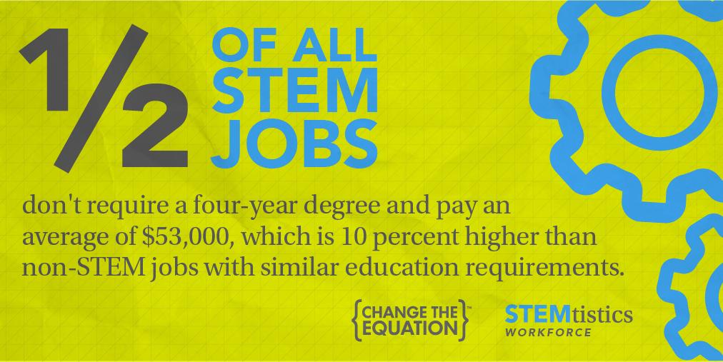 half of all stem jobs don't require stem degree